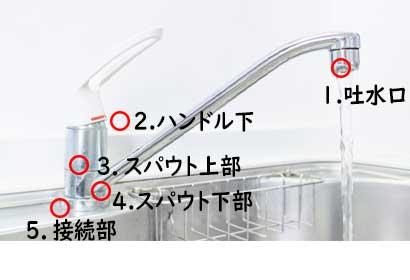 ノーマル吐水ワンホールキッチン水栓の水漏れ
